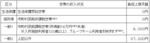 厚生労働省ホームページ抜粋(拡大)